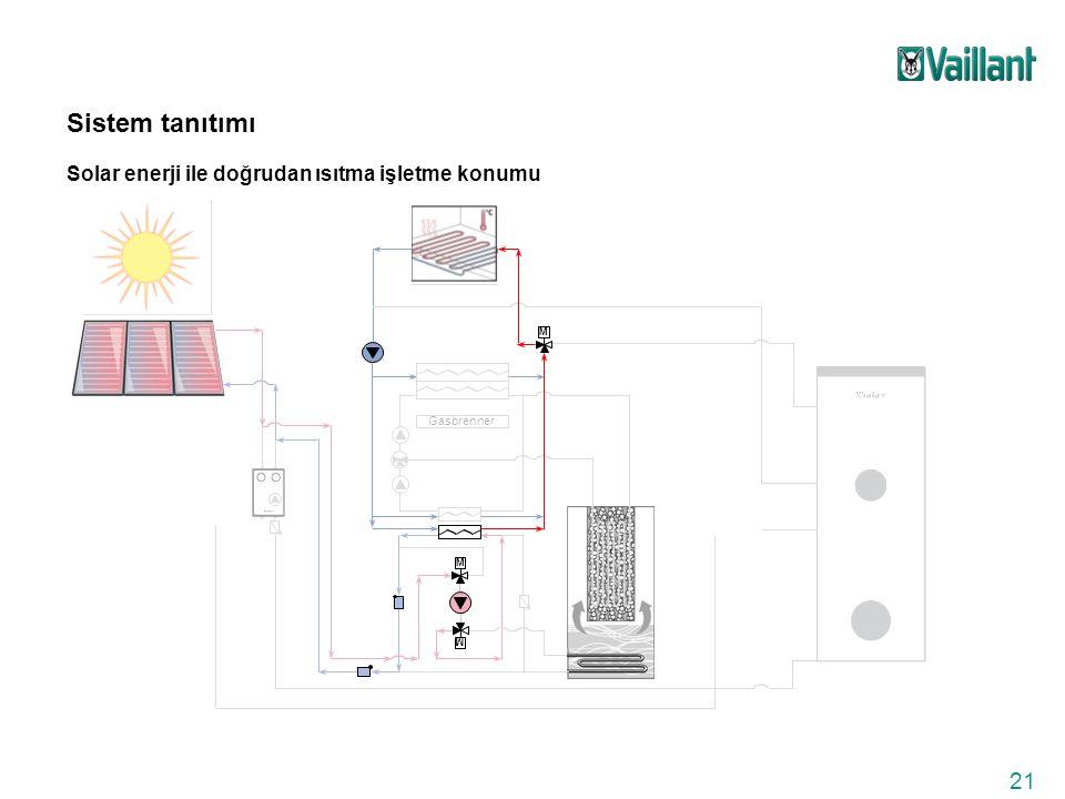 Sistem tanıtımı Solar enerji ile doğrudan ısıtma işletme konumu