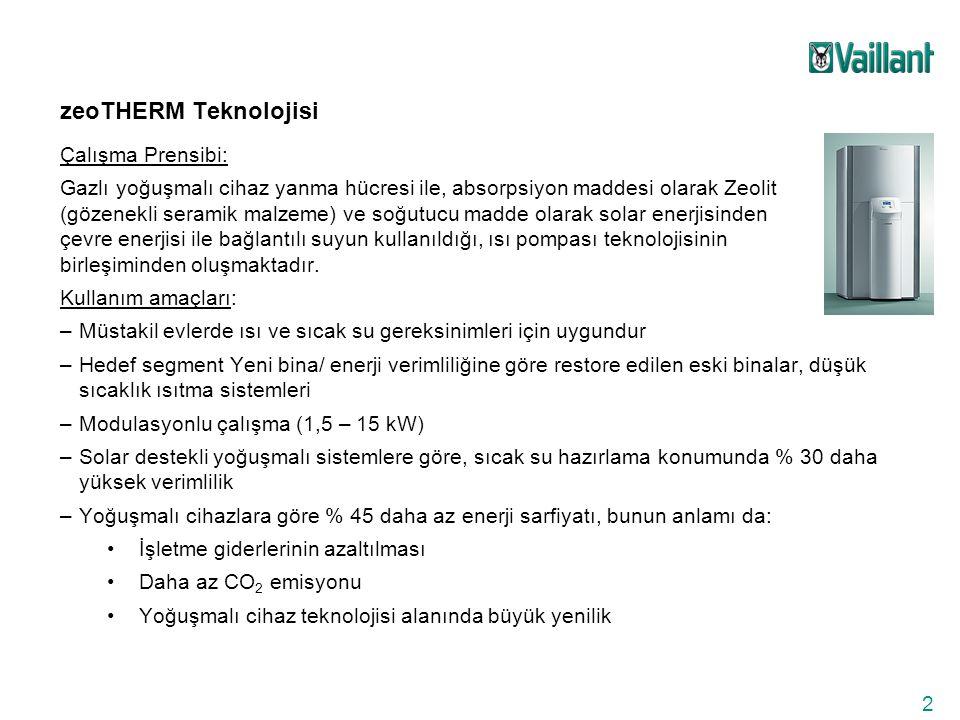 zeoTHERM Teknolojisi 2 farklı set halinde sunulmaktadır :