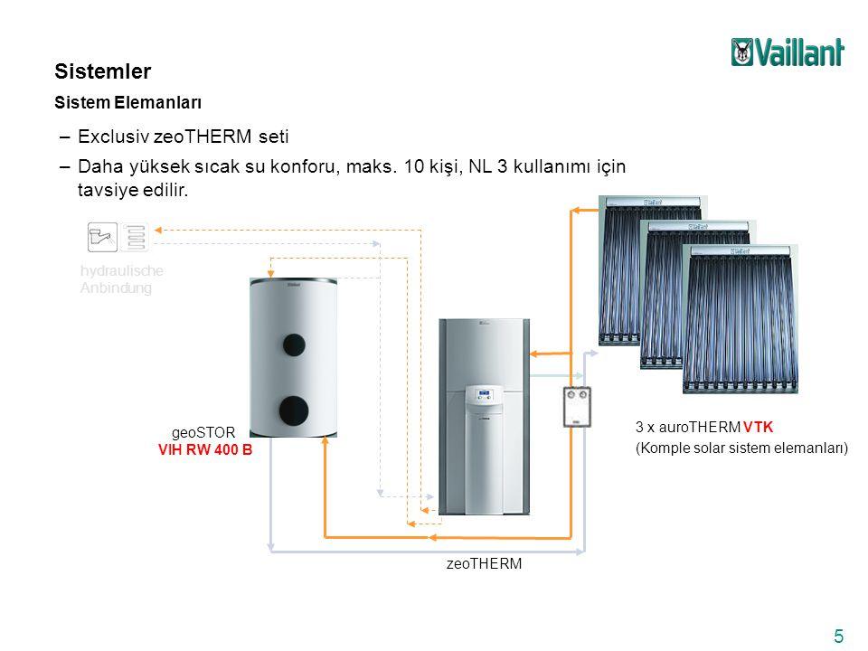 zeoTHERM sisteminin kullanımı için gerekli şartlar: