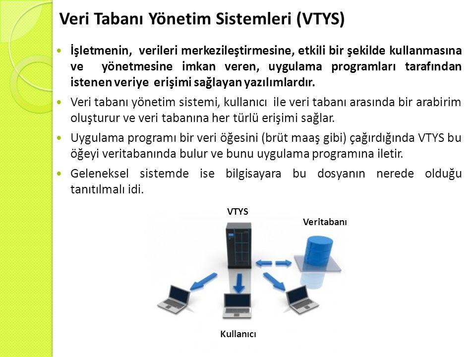 Veri Tabanı Yönetim Sistemleri (VTYS)