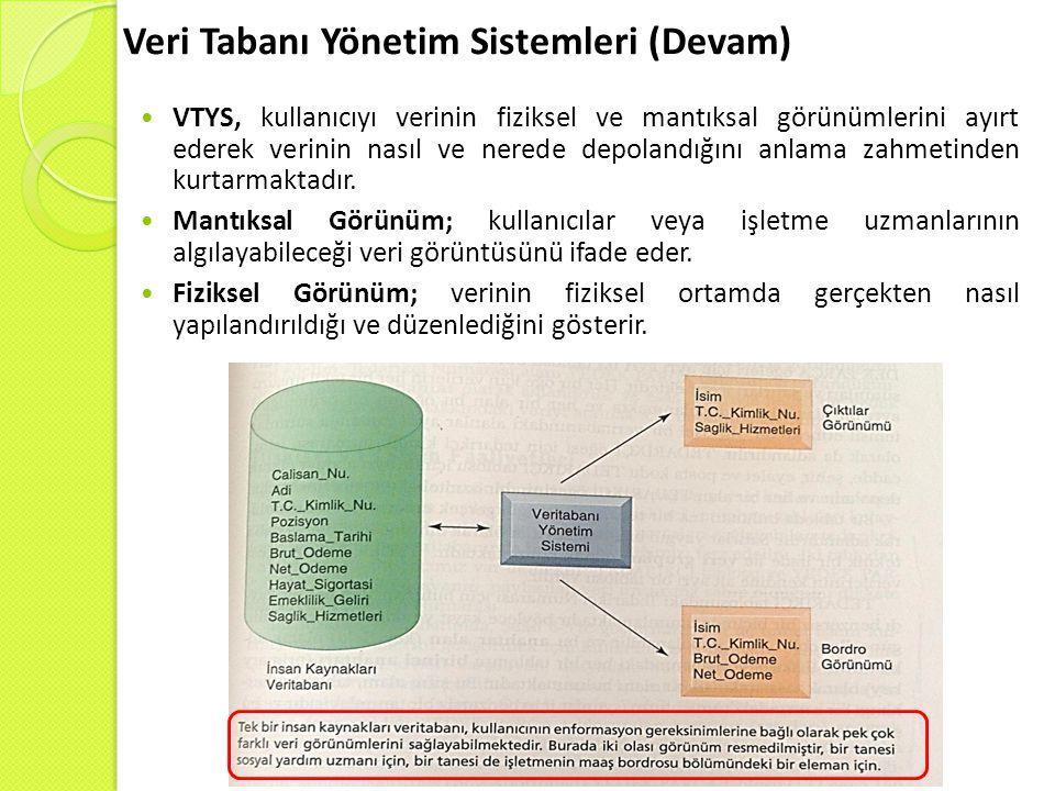 Veri Tabanı Yönetim Sistemleri (Devam)