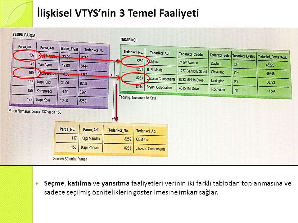 İlişkisel VTYS'nin 3 Temel Faaliyeti