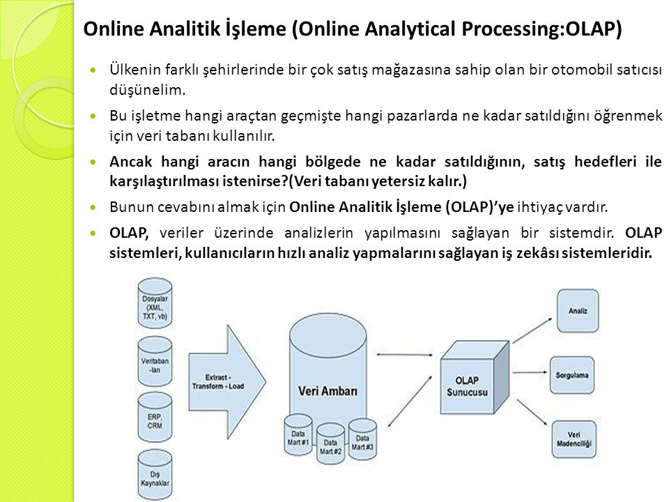 Online Analitik İşleme (Online Analytical Processing:OLAP)