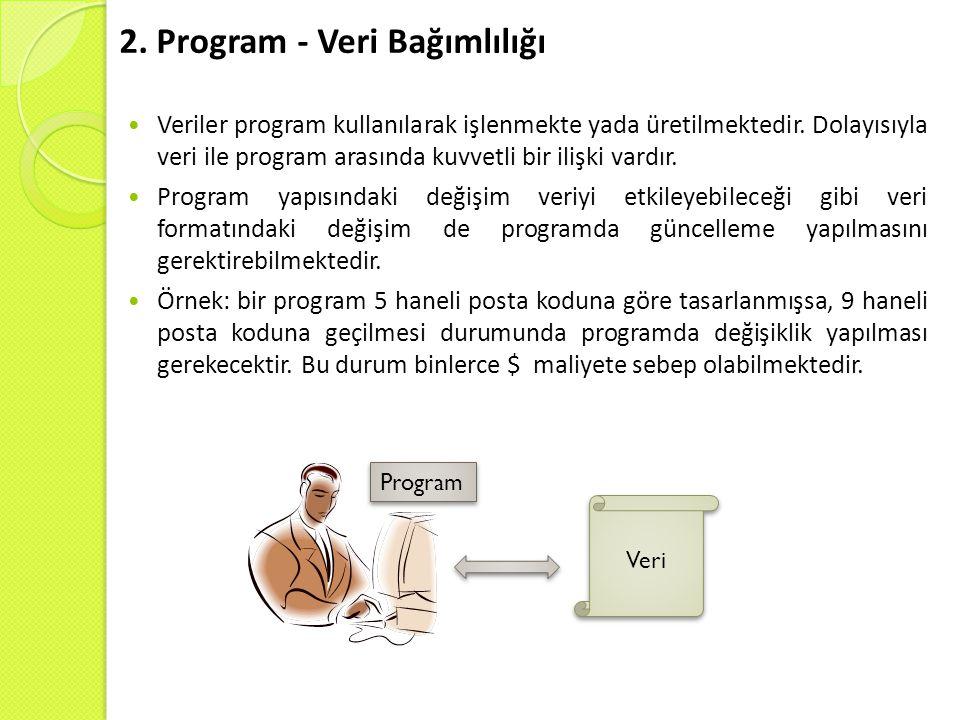 2. Program - Veri Bağımlılığı