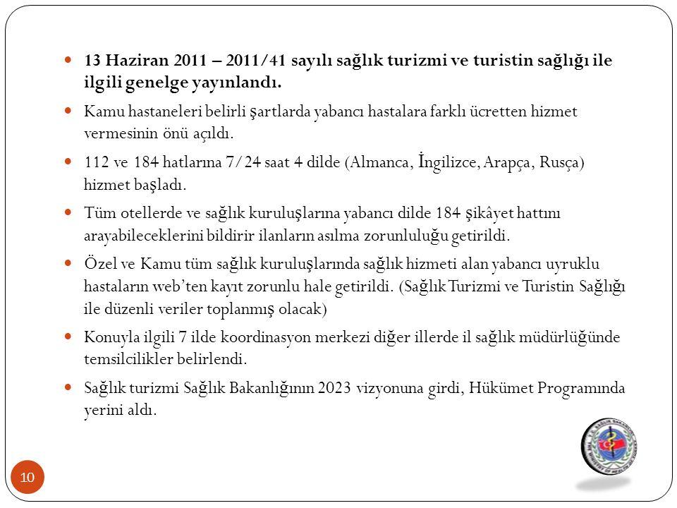 13 Haziran 2011 – 2011/41 sayılı sağlık turizmi ve turistin sağlığı ile ilgili genelge yayınlandı.