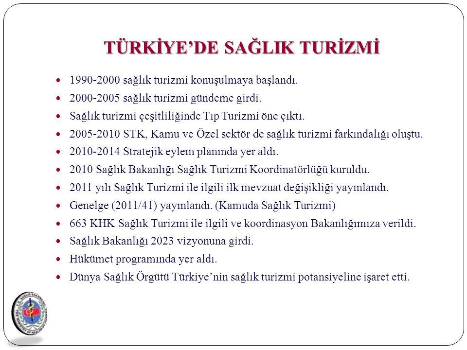 TÜRKİYE'DE SAĞLIK TURİZMİ