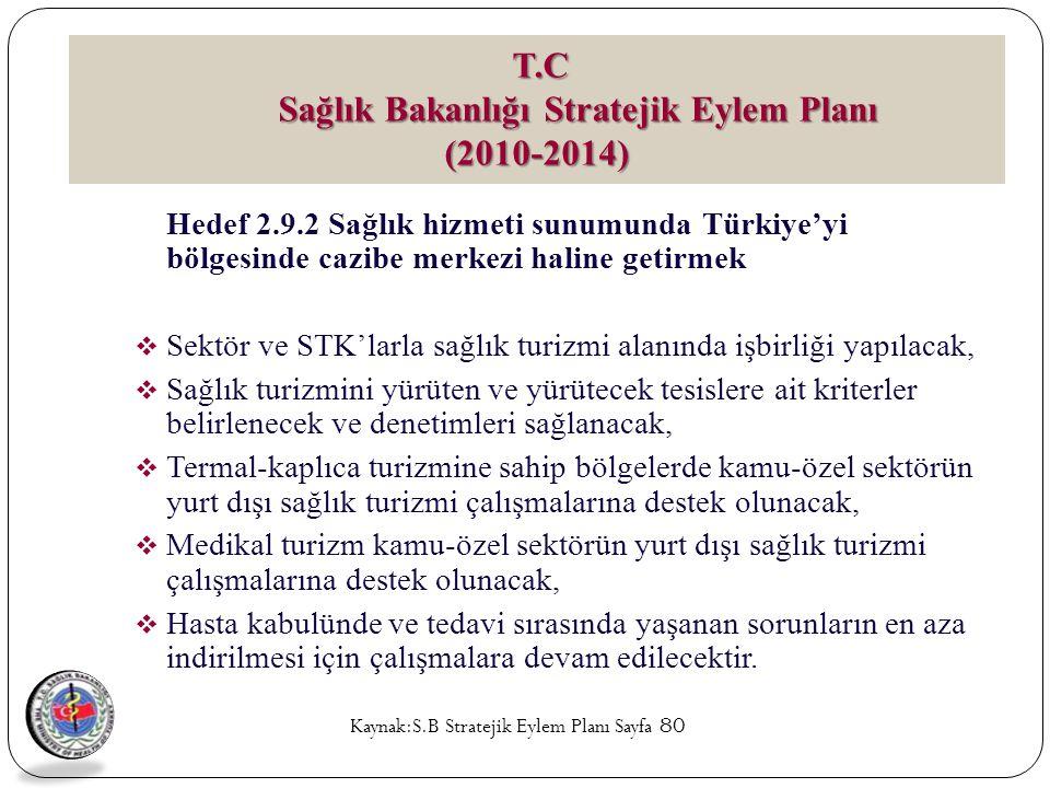 T.C Sağlık Bakanlığı Stratejik Eylem Planı (2010-2014)