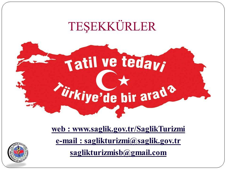 e-mail : saglikturizmi@saglik.gov.tr