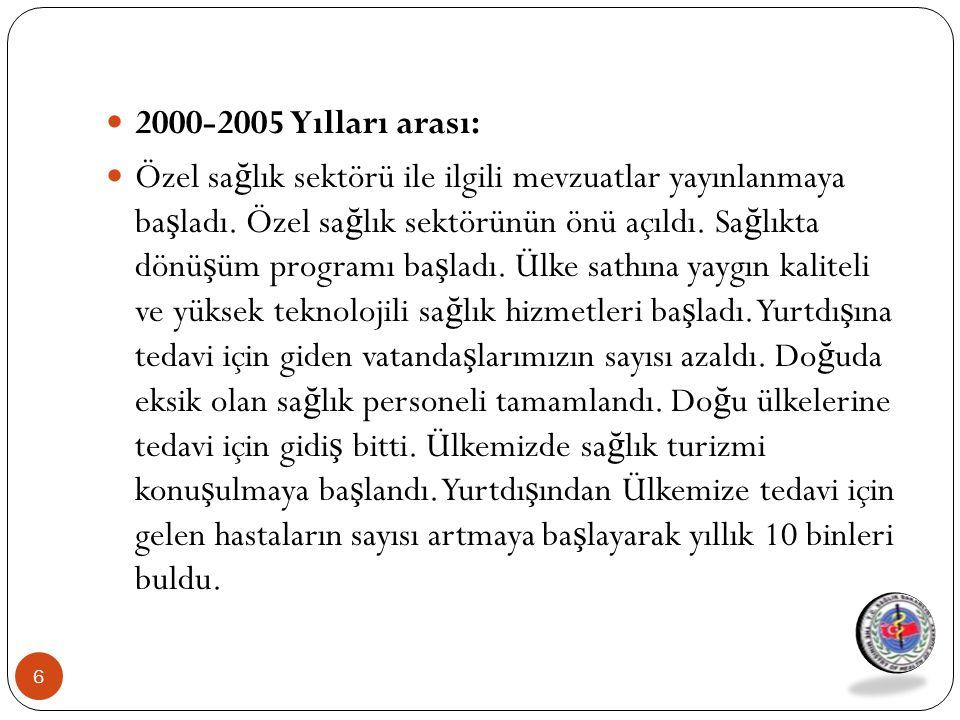 2000-2005 Yılları arası: