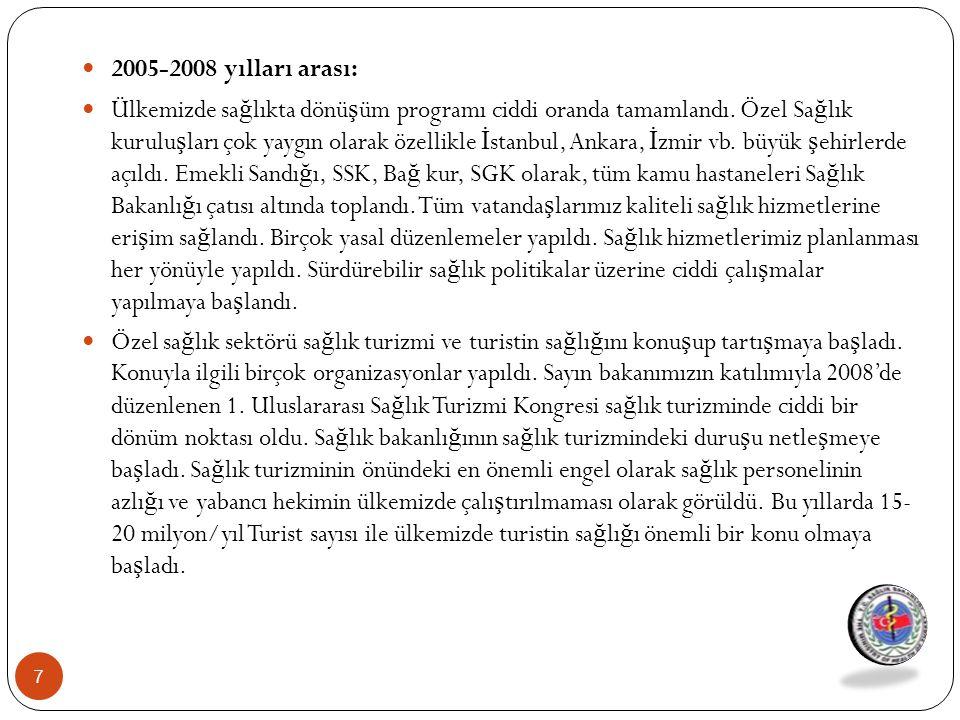 2005-2008 yılları arası: