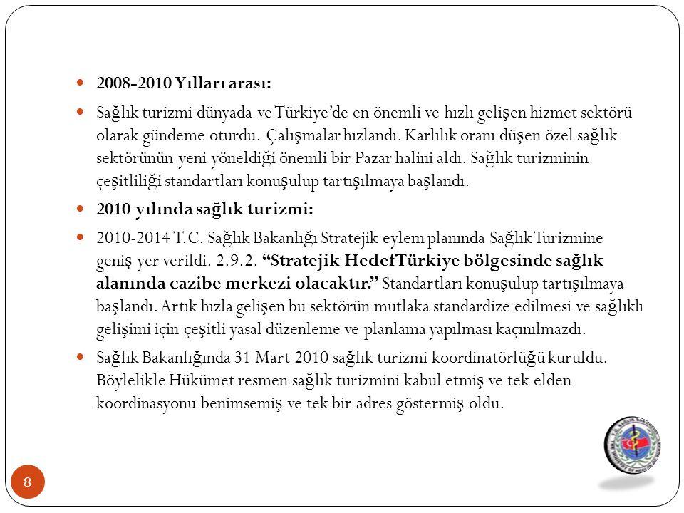 2008-2010 Yılları arası:
