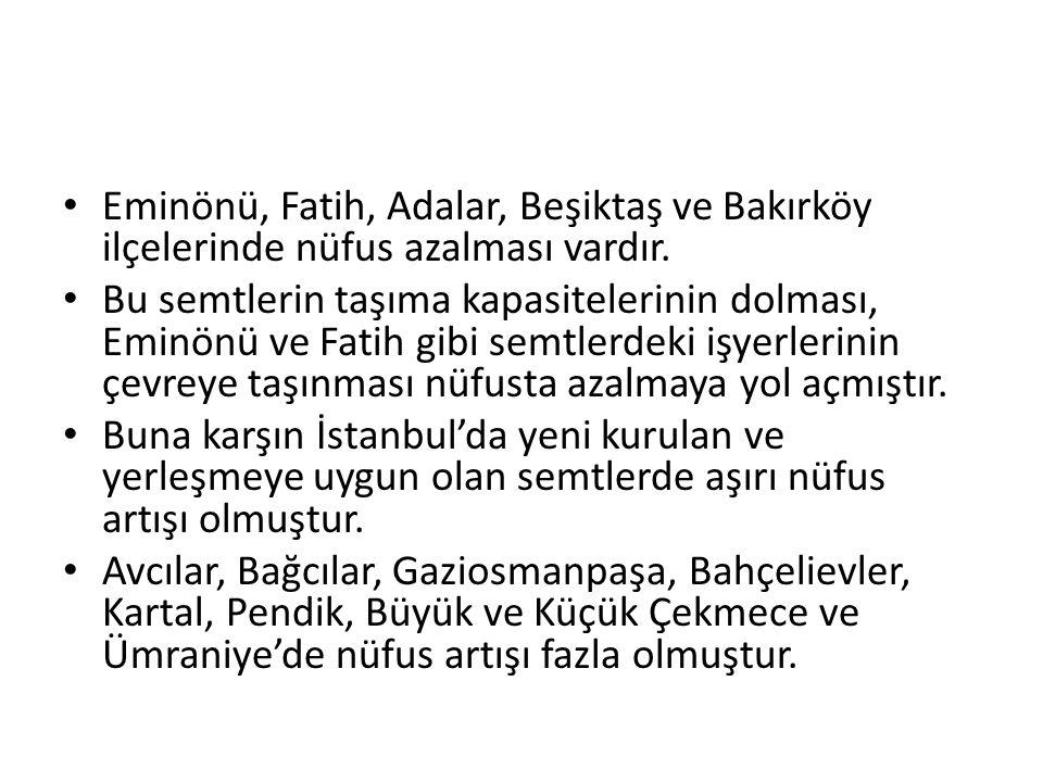 Eminönü, Fatih, Adalar, Beşiktaş ve Bakırköy ilçelerinde nüfus azalması vardır.
