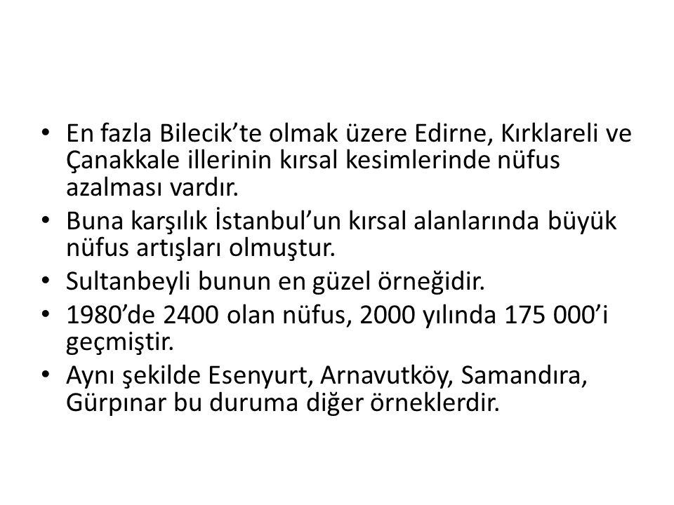 En fazla Bilecik'te olmak üzere Edirne, Kırklareli ve Çanakkale illerinin kırsal kesimlerinde nüfus azalması vardır.