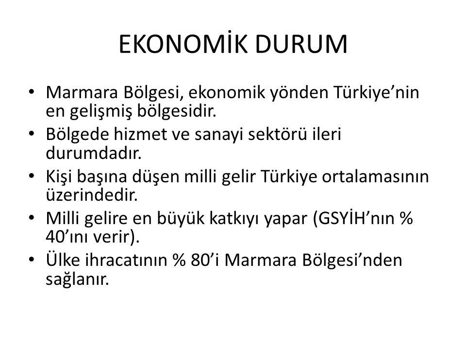 EKONOMİK DURUM Marmara Bölgesi, ekonomik yönden Türkiye'nin en gelişmiş bölgesidir. Bölgede hizmet ve sanayi sektörü ileri durumdadır.
