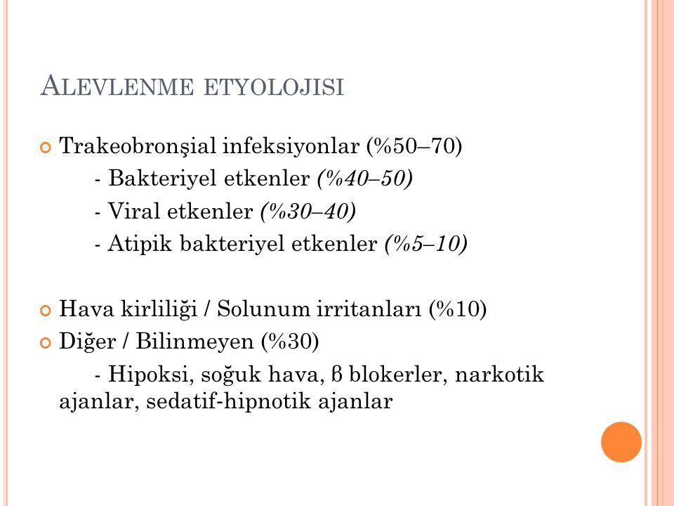Alevlenme etyolojisi Trakeobronşial infeksiyonlar (%50–70)