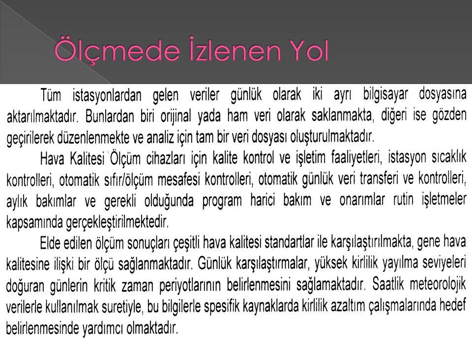 Ölçmede İzlenen Yol www.egitimcininadresi.com