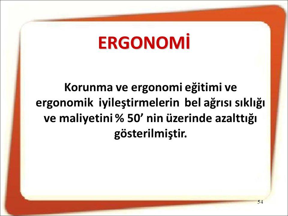 ERGONOMİ Korunma ve ergonomi eğitimi ve ergonomik iyileştirmelerin bel ağrısı sıklığı ve maliyetini % 50' nin üzerinde azalttığı gösterilmiştir.