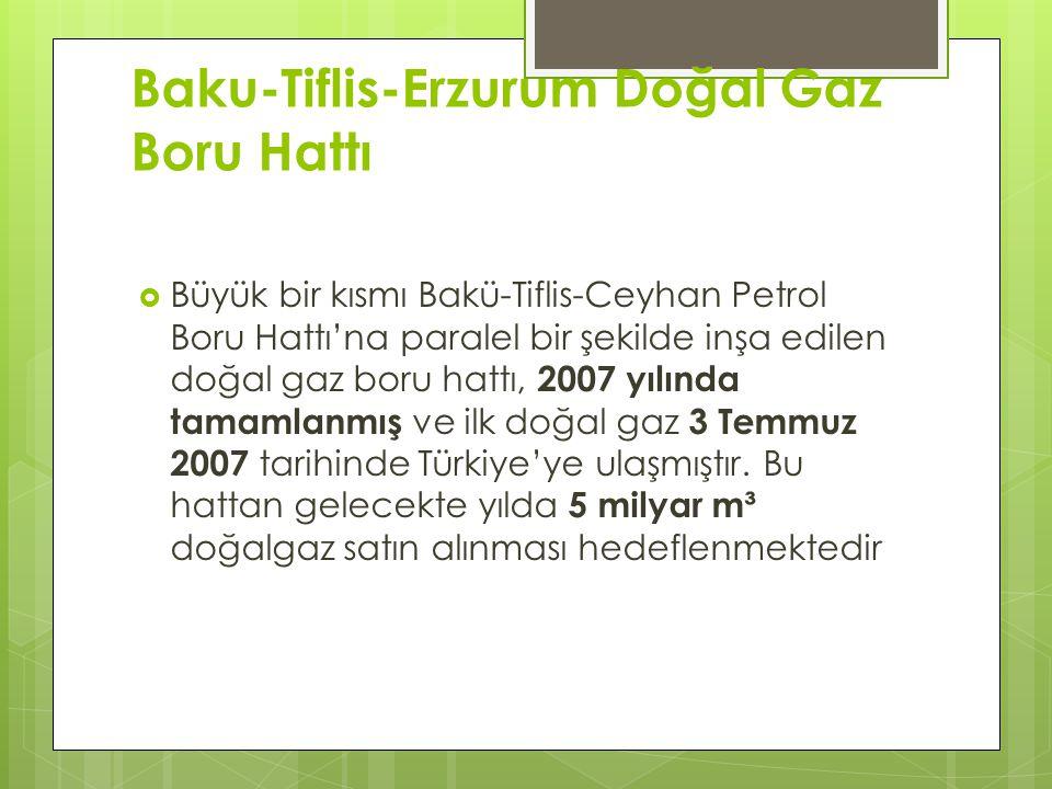 Baku-Tiflis-Erzurum Doğal Gaz Boru Hattı