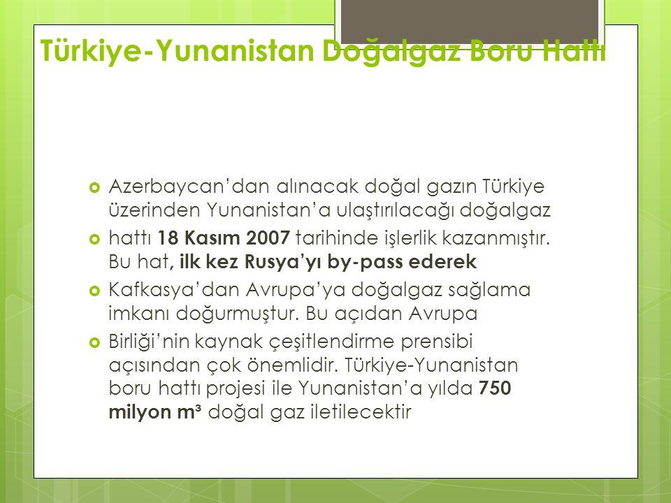 Türkiye-Yunanistan Doğalgaz Boru Hattı