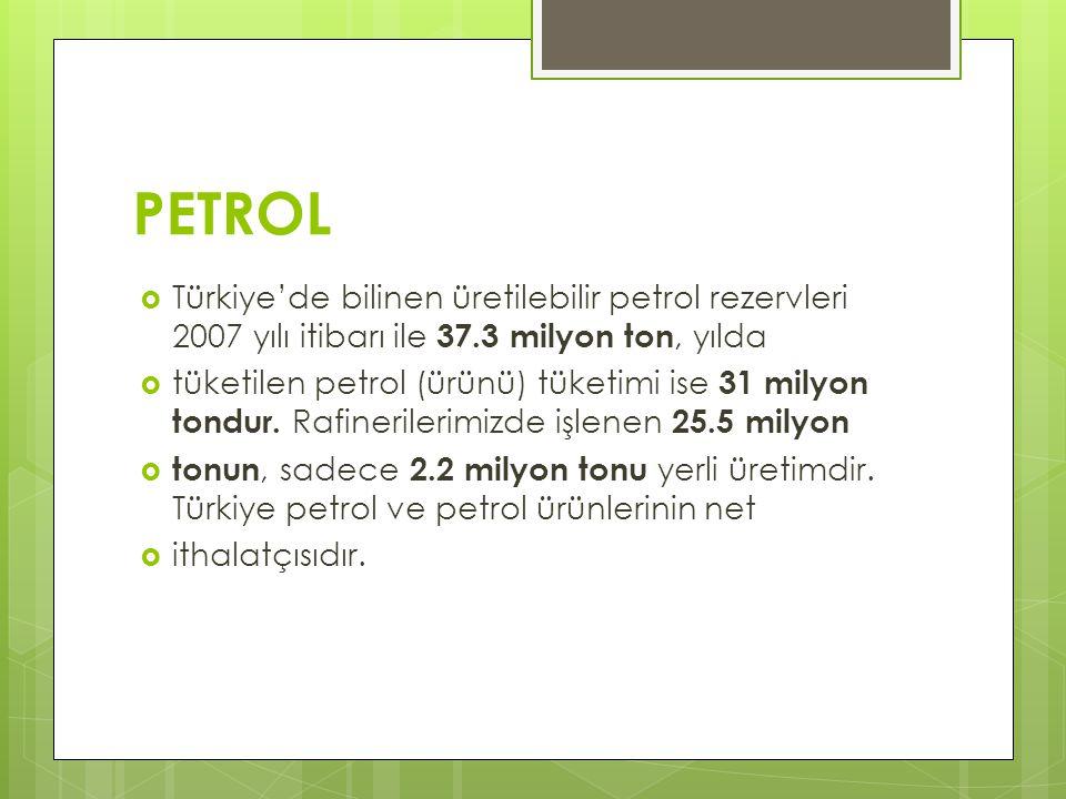 PETROL Türkiye'de bilinen üretilebilir petrol rezervleri 2007 yılı itibarı ile 37.3 milyon ton, yılda.