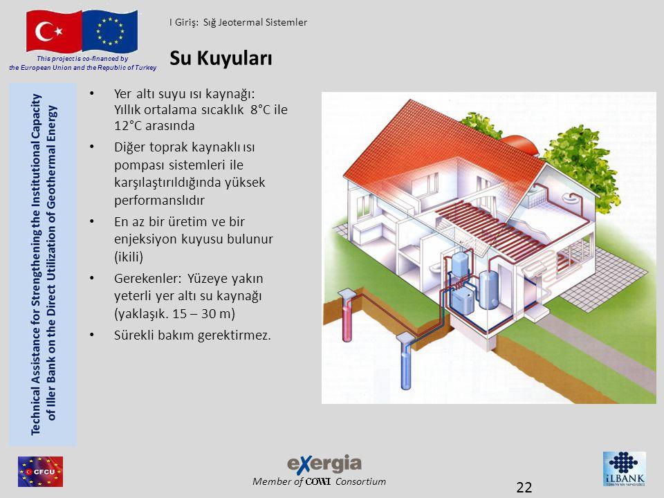 I Giriş: Sığ Jeotermal Sistemler