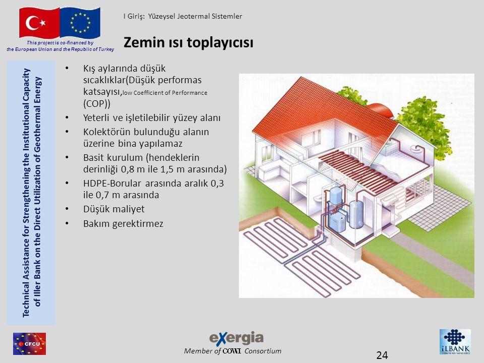 I Giriş: Yüzeysel Jeotermal Sistemler