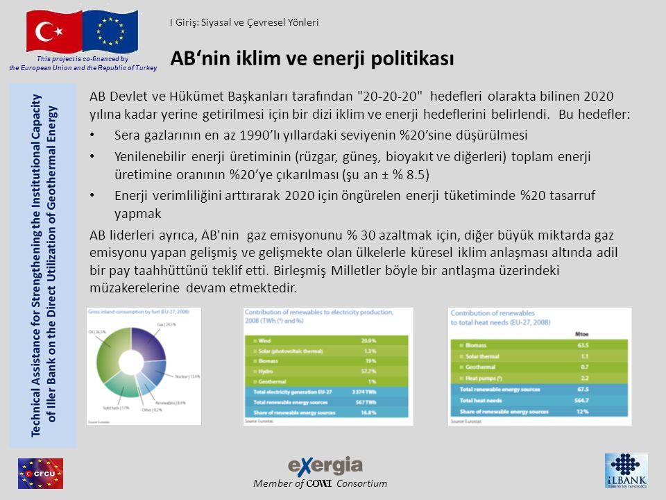 AB'nin iklim ve enerji politikası