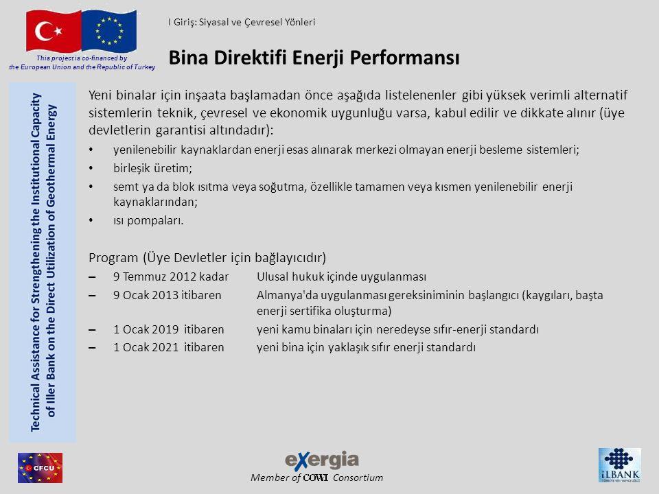 Bina Direktifi Enerji Performansı