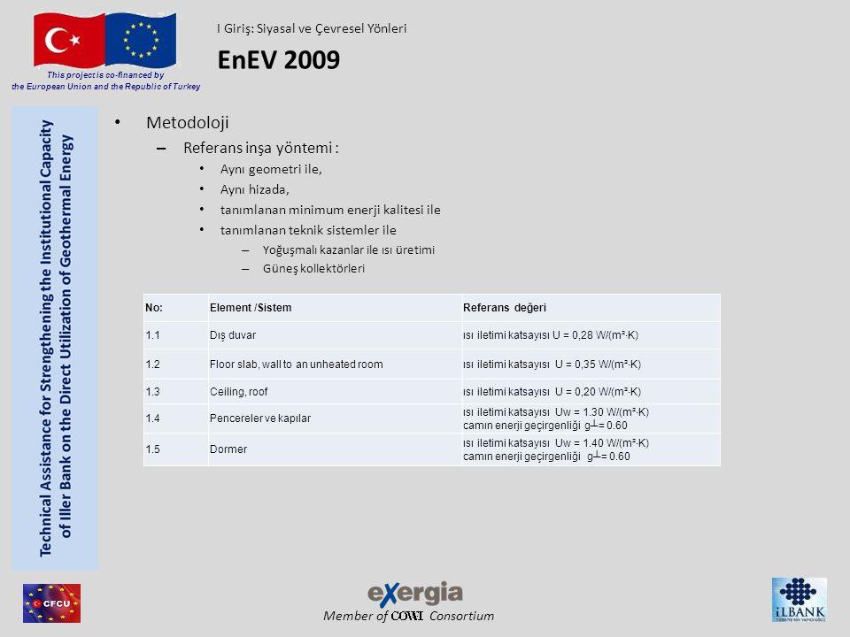 EnEV 2009 Metodoloji Referans inşa yöntemi :