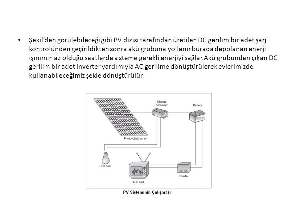 Şekil'den görülebileceği gibi PV dizisi tarafından üretilen DC gerilim bir adet şarj kontrolünden geçirildikten sonra akü grubuna yollanır burada depolanan enerji ışınımın az olduğu saatlerde sisteme gerekli enerjiyi sağlar.Akü grubundan çıkan DC gerilim bir adet inverter yardımıyla AC gerilime dönüştürülerek evlerimizde kullanabileceğimiz şekle dönüştürülür.