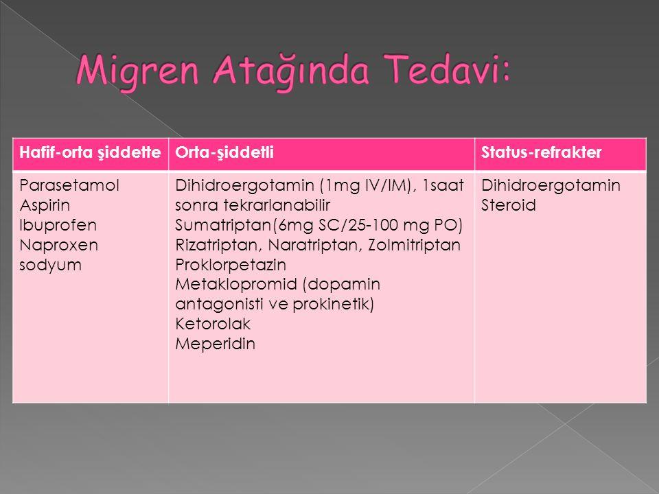 Migren Atağında Tedavi: