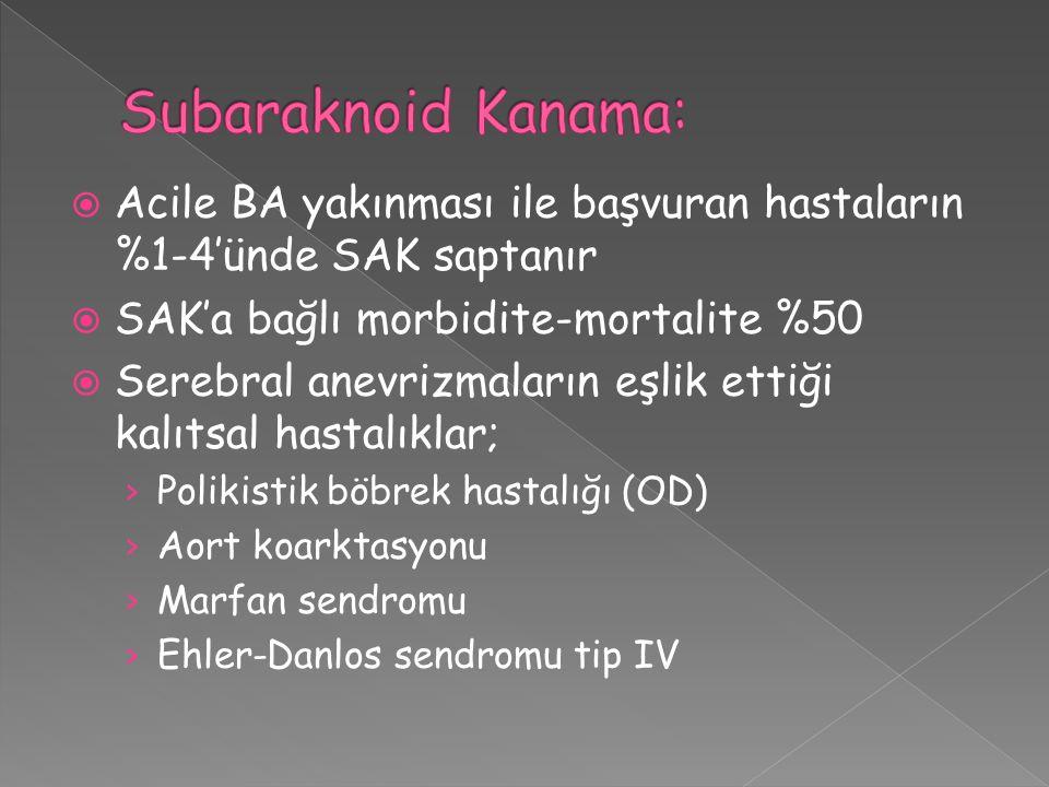Subaraknoid Kanama: Acile BA yakınması ile başvuran hastaların %1-4'ünde SAK saptanır. SAK'a bağlı morbidite-mortalite %50.
