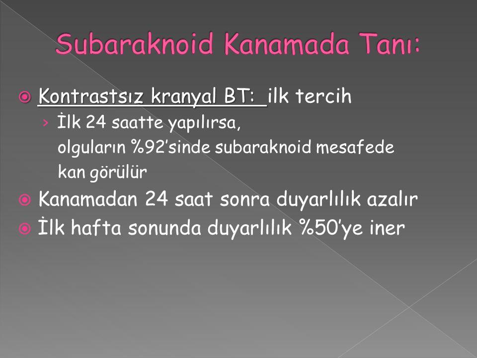 Subaraknoid Kanamada Tanı: