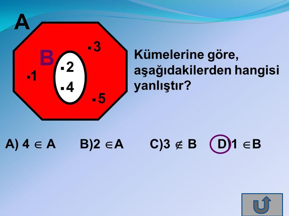A . 3. B. Kümelerine göre, aşağıdakilerden hangisi yanlıştır . . 2. 1. . 4. . 5. A) 4  A.