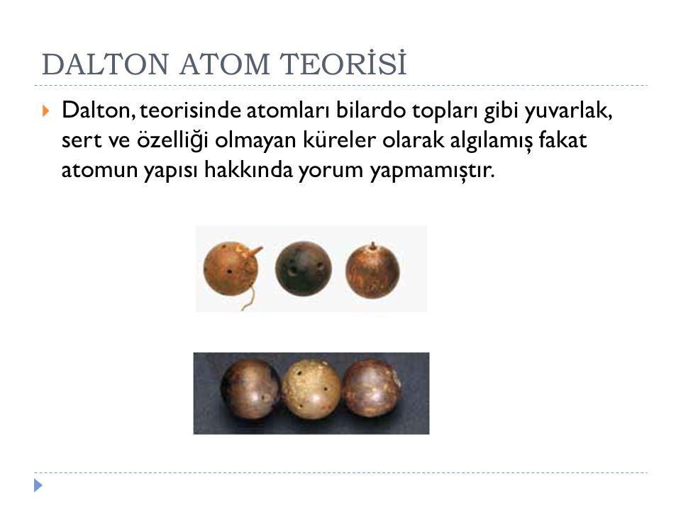 DALTON ATOM TEORİSİ