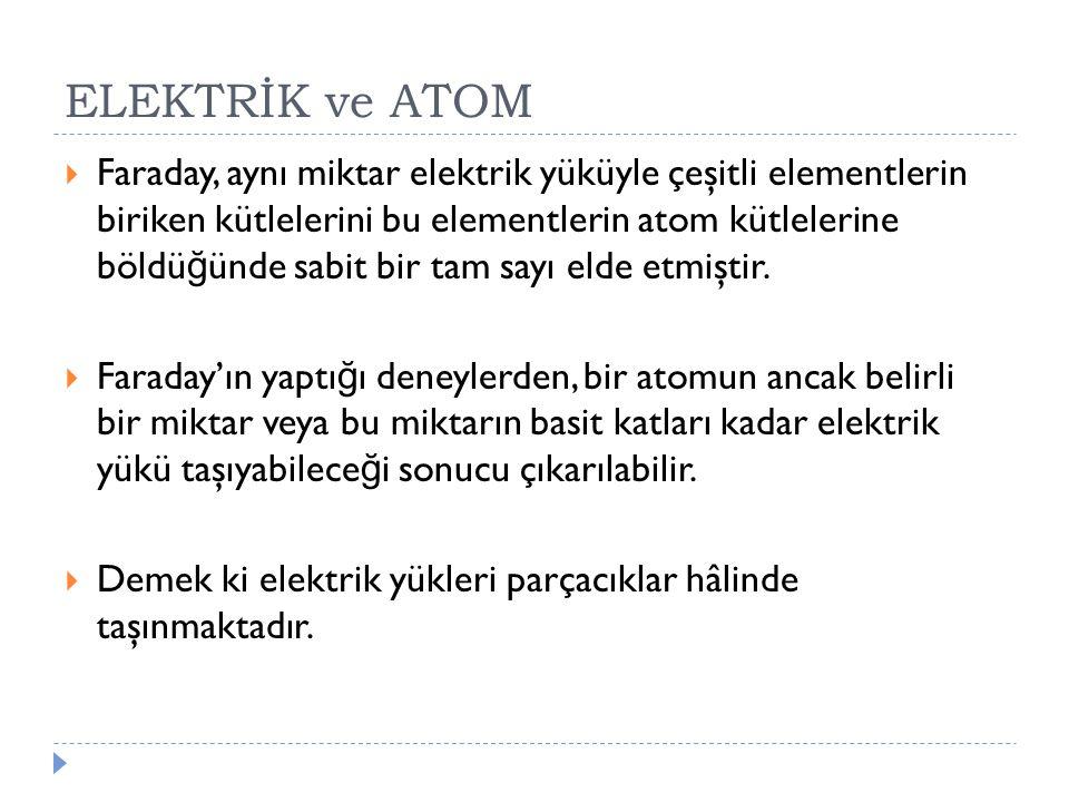 ELEKTRİK ve ATOM