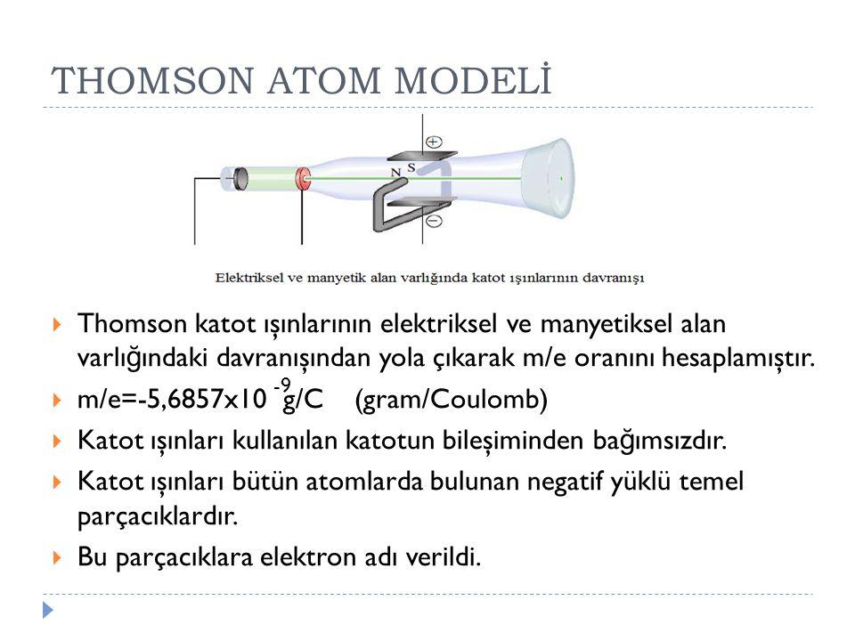THOMSON ATOM MODELİ Thomson katot ışınlarının elektriksel ve manyetiksel alan varlığındaki davranışından yola çıkarak m/e oranını hesaplamıştır.