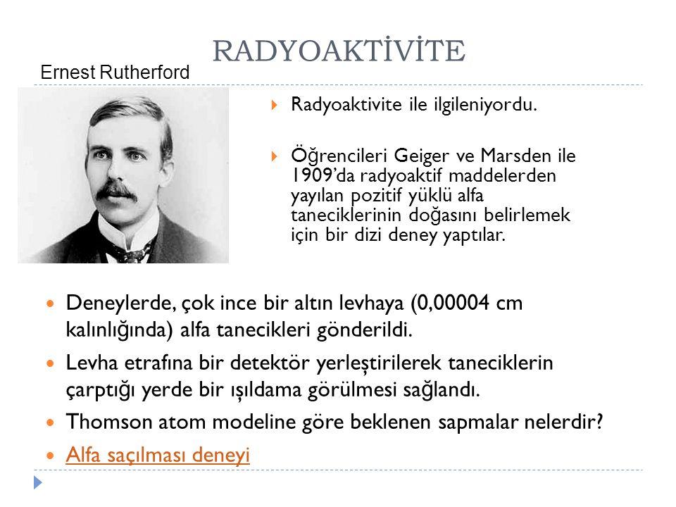 RADYOAKTİVİTE Ernest Rutherford. Radyoaktivite ile ilgileniyordu.