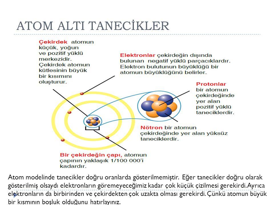 ATOM ALTI TANECİKLER