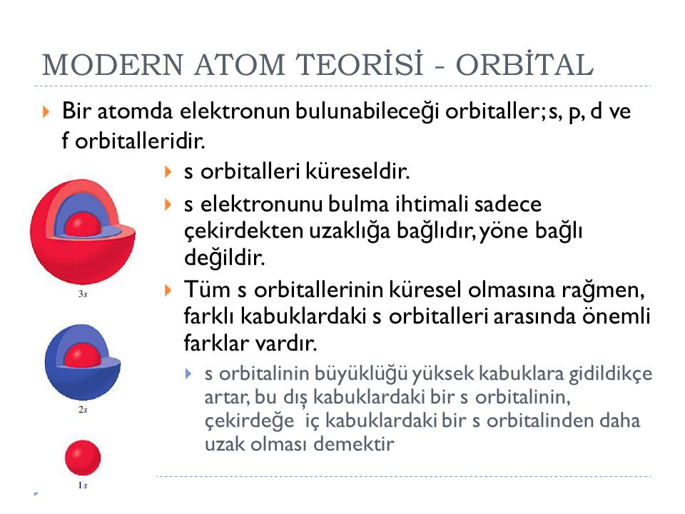 MODERN ATOM TEORİSİ - ORBİTAL