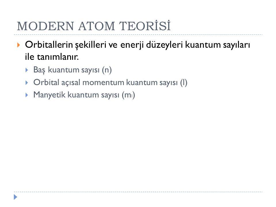 MODERN ATOM TEORİSİ Orbitallerin şekilleri ve enerji düzeyleri kuantum sayıları ile tanımlanır. Baş kuantum sayısı (n)