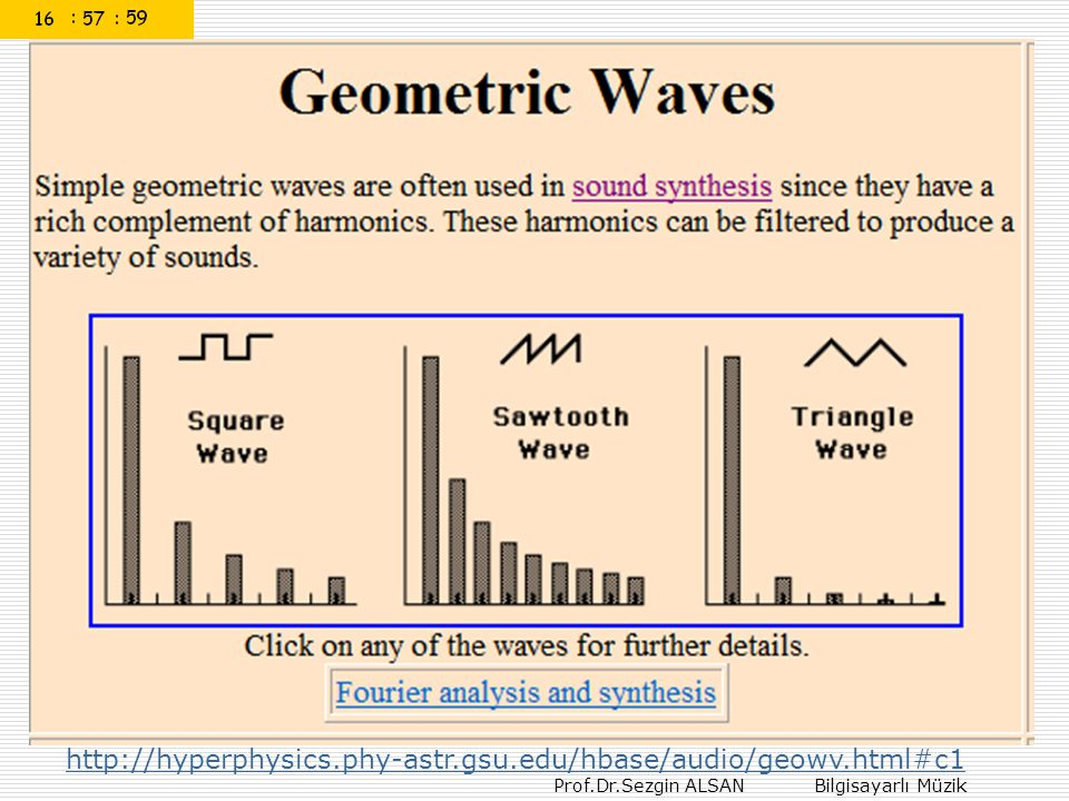 http://hyperphysics.phy-astr.gsu.edu/hbase/audio/geowv.html#c1