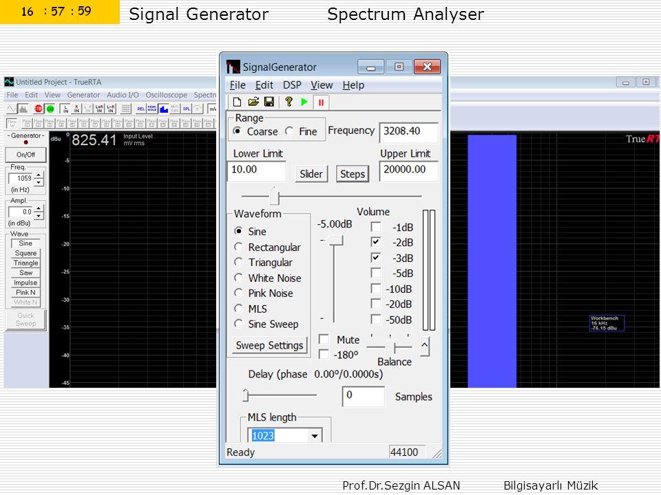 Signal Generator Spectrum Analyser