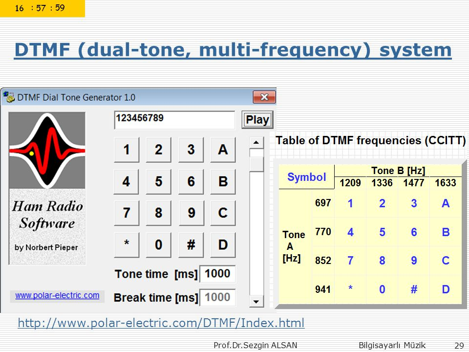 DTMF (dual-tone, multi-frequency) system