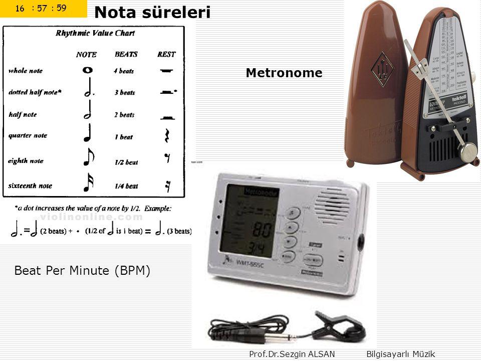 Nota süreleri Metronome Beat Per Minute (BPM)