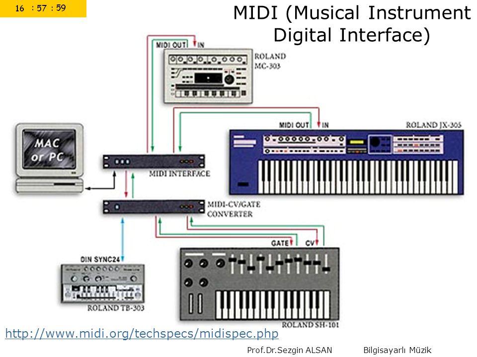MIDI (Musical Instrument