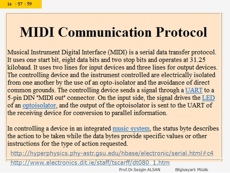 http://hyperphysics. phy-astr. gsu. edu/hbase/electronic/serial