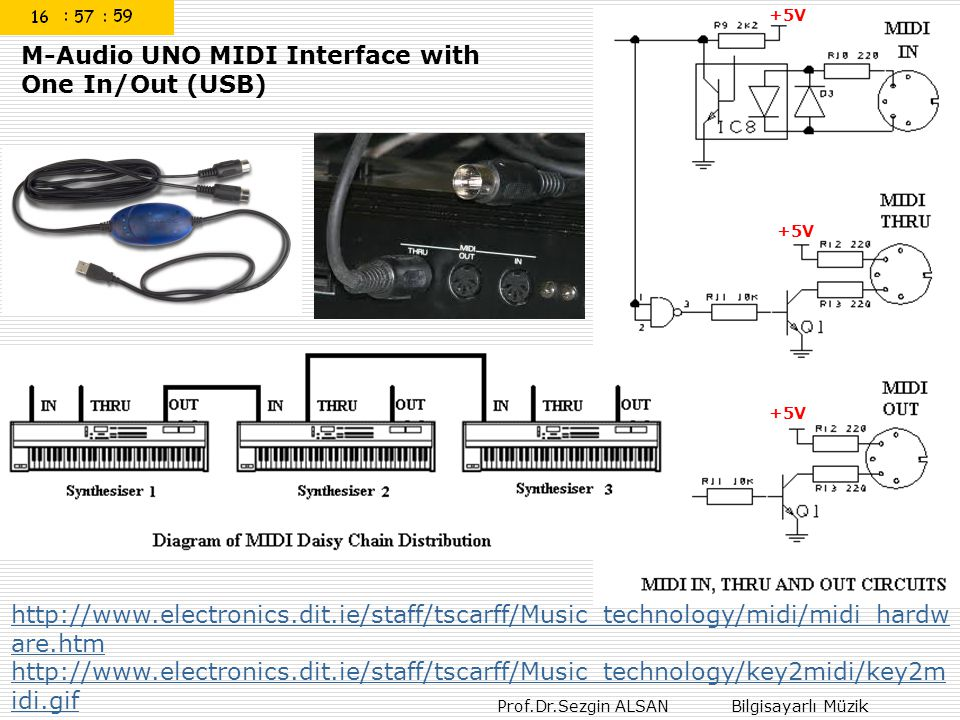 M-Audio UNO MIDI Interface with One In/Out (USB)