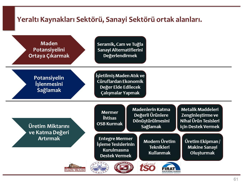 Su Ürünleri Sektörü, Sanayi Sektörü ortak alanları.