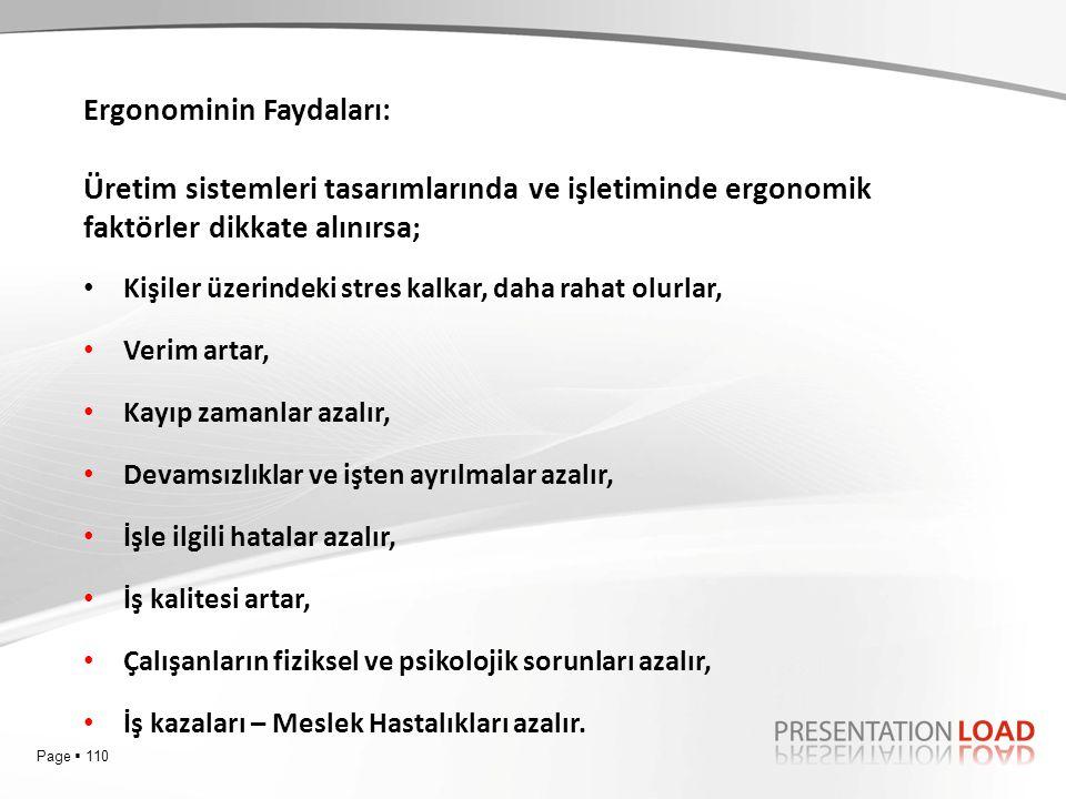 Ergonominin Faydaları: